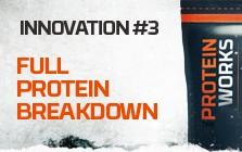 Protein Breakdown